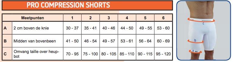 Herzog Pro Compression Shorts Zwart-2