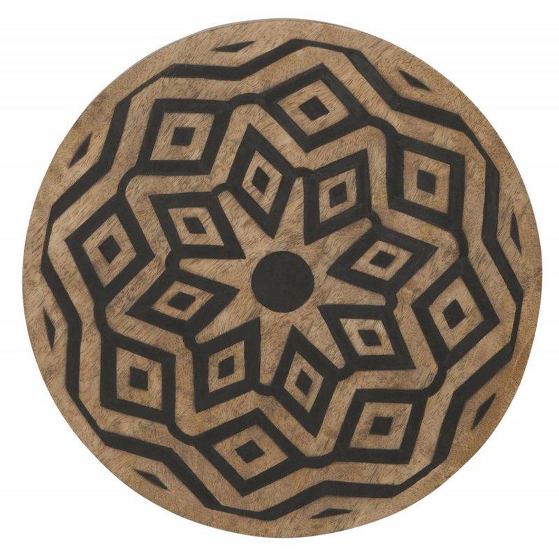 D-Bodhi Plateau Aztec