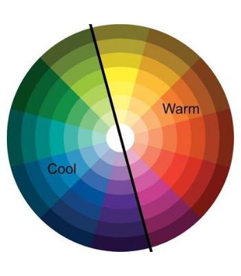 kleurencirkel warme kleuren