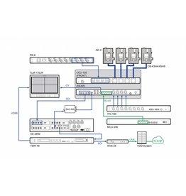 Datavideo Datavideo CCU-100P