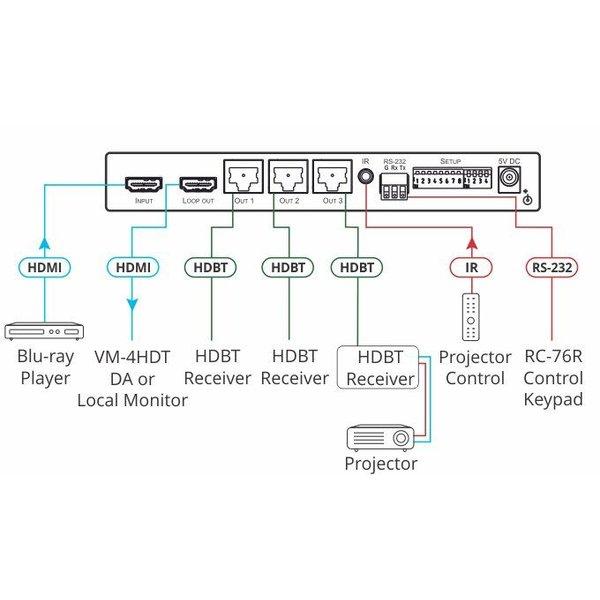 KRAMER - VM-3HDT 1:3+1 4K60 4:2:0 HDMI to Long–Reach HDBaseT DA