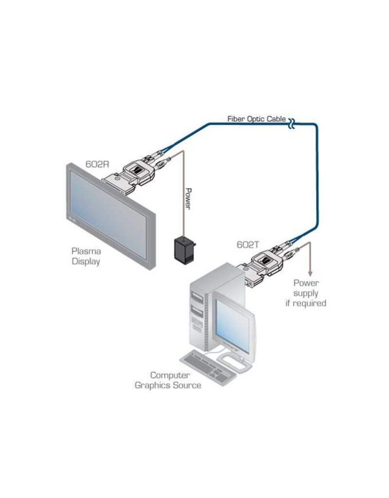 KRAMER - 602R/T Detachable DVI Optical Transmitter & Receiver