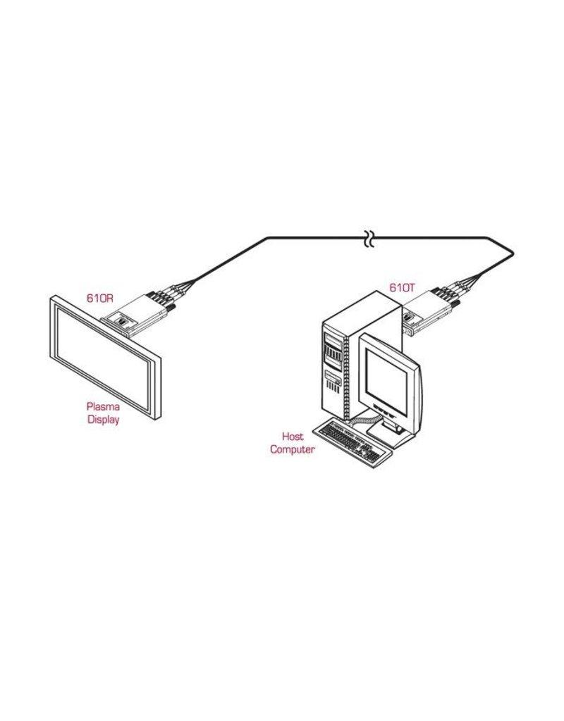 KRAMER - 610R/T DVI Rx/Tx Extender over Ultra–Reach MM Fiber