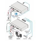 KRAMER - OSP-MM1 Optical MM 850nm 10G SFP+ Transceiver