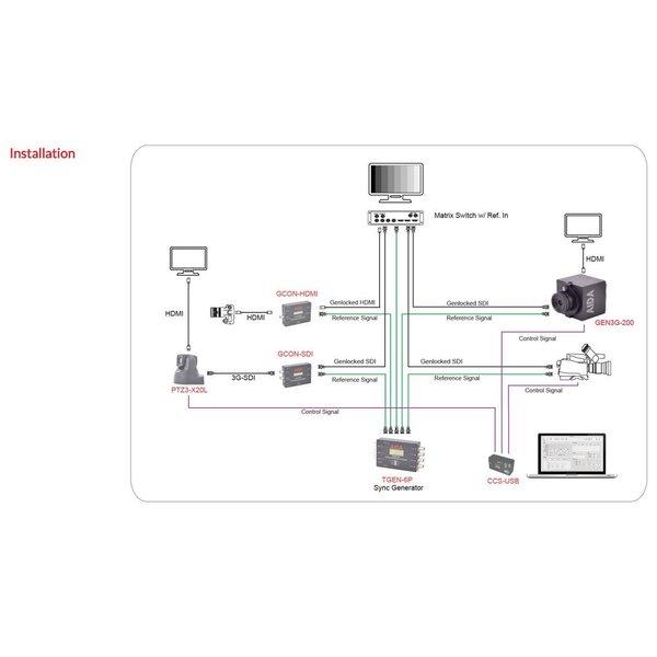 AIDA AIDA - GEN3G-200 3G-SDI/HDMI Full HD Genlock Camera