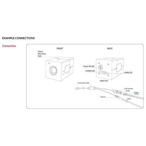 AIDA AIDA - UHD-X3L 4K HDMI POV Camera