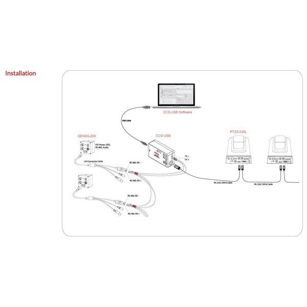 AIDA AIDA - CCS-USB VISCA Camera Control Unit & Software