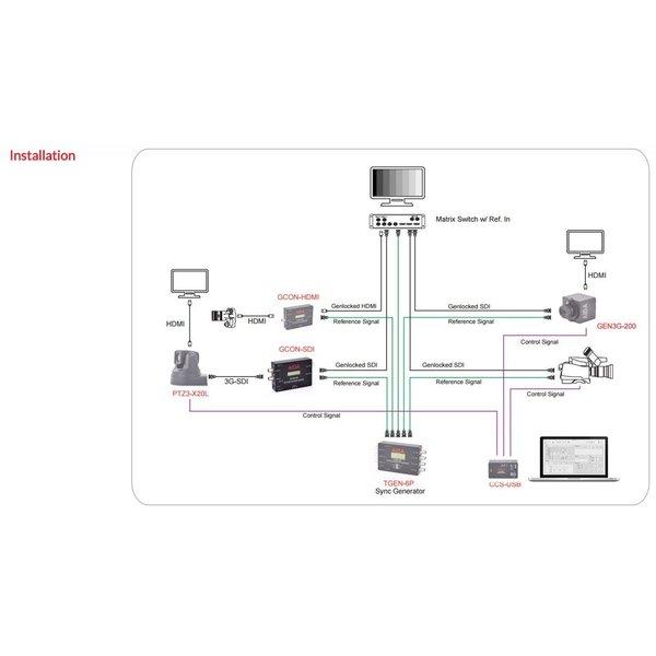 AIDA AIDA - GCON-SDI SDI to Genlock SDI/HDMI Converter
