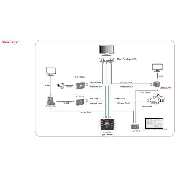 AIDA AIDA - TGEN-6P - GENLOCK Reference SYNC Generator