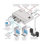 KRAMER - SID-X1N DisplayPort, HDMI, VGA & DVI Auto Switcher over DGKat