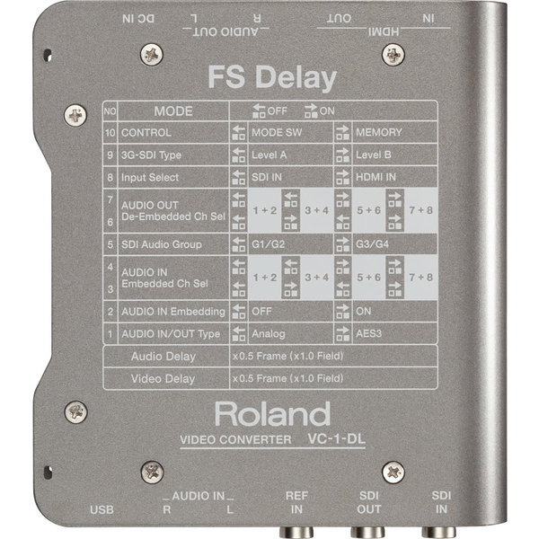 Roland ROLAND - VC-1-DL Bi-Directional SDI/HDMI Converter