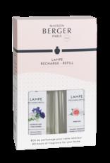 Lampe Berger Duopack Huisparfum SENSO 2x 250ml