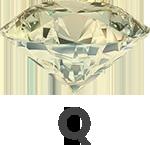 Diamond colour Q
