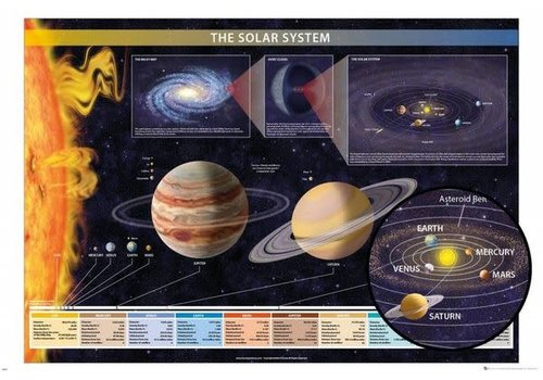 Poster 129 |  CHARTEX SOLAR SYSTEM