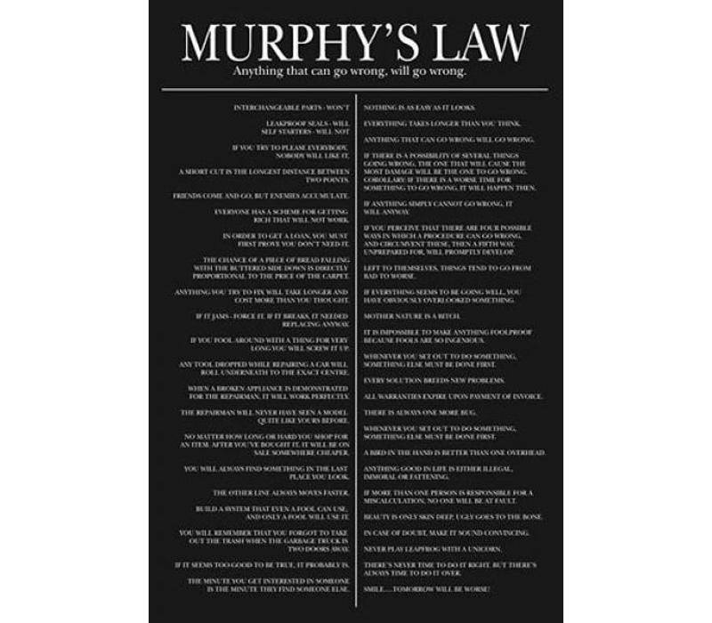 Poster 118 |  MURPHY'S LAW