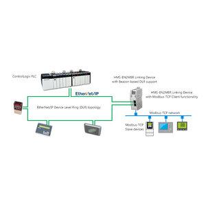Anybus X-gateway - Copy