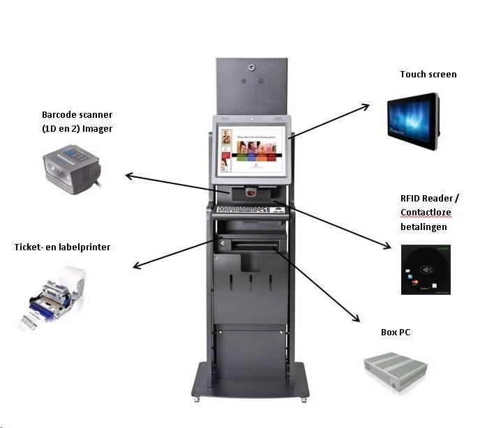 Bent u al bekend met onze kiosk componenten?