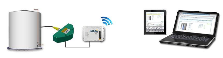 Ultrasoon Tank Sensor voor leveldetectie en -bewaking