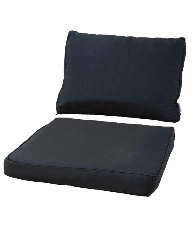 Loungekussens Pure Luxe 4 SETS 73x73 + 73x40cm (Panama Black)