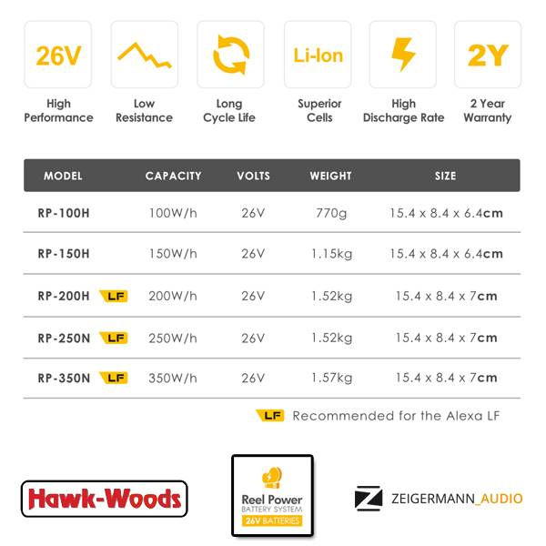 Hawk-Woods Hawk-Woods - RP-250N  Reel Power Batteriesystem