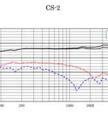Sanken Sanken - CS-2 Richtrohrmikrofon