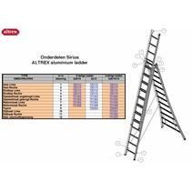 Onderdelen Altrex Sirius eindkapje rechts voor Sirius ladder