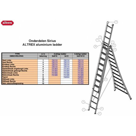 Altrex Altrex onderdelen Altrex Sirius reformhaak rechts voor Sirius ladder