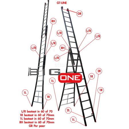Big-1 Gevelrol per paar voor ladder GT-LINE