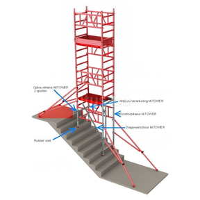 MiTOWER PLUS STAIRS uitbreidingsset 0.75 x 1.60 x 6.20m