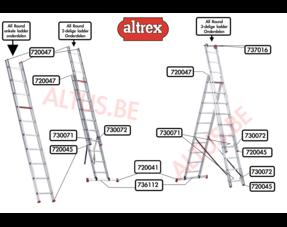 Altrex All Round onderdelenlijst