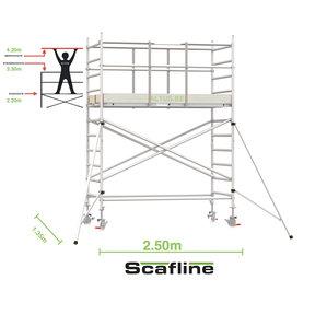 4.20m werkhoogte x 135cm breedte x 250cm platformlengte