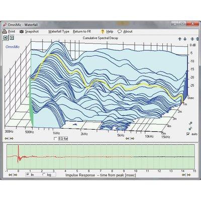 Dayton Audio OmniMic V2 Computer Based Precision Room Measurement System