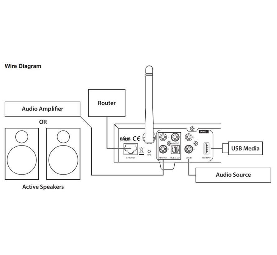 WFA400 4-Zone Wi-Fi Audio Receiver System