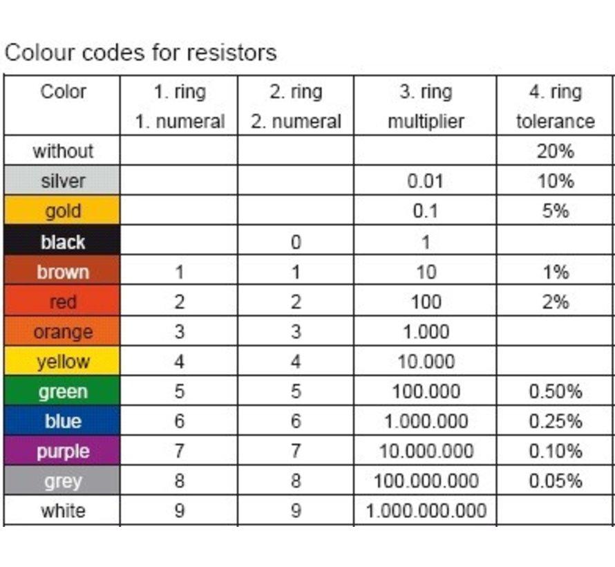 MR5-8,20 | 8,20 Ω | 5 W | 2% | Mresist MOX Metal-oxide resistor