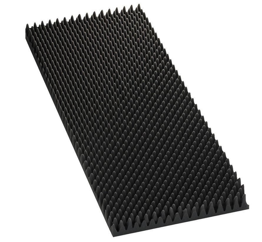 MDM-60 Speaker Wedge Moulded Foam Sheets | 60 mm