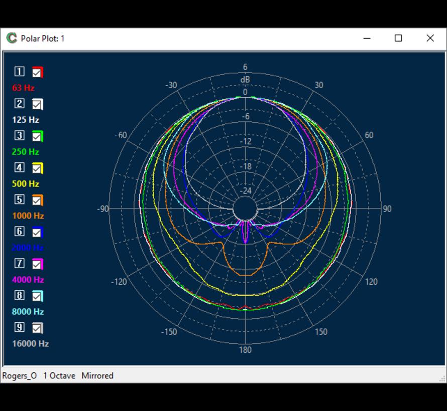 CLIO Pocket 2.0 Measurement System