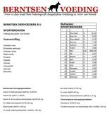 Berntsen Sport Brok