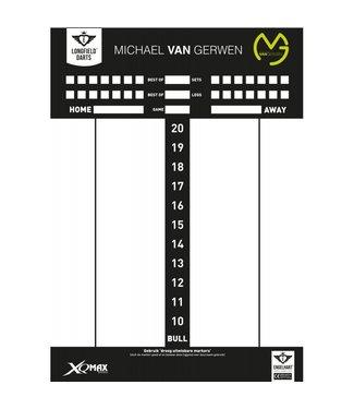 Michael van Gerwen scorebord