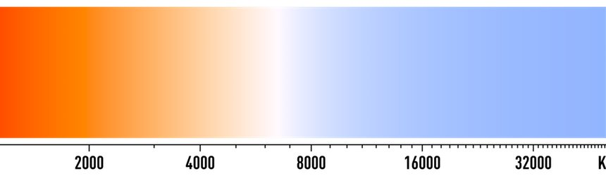 How to decide on the right colour temperature?
