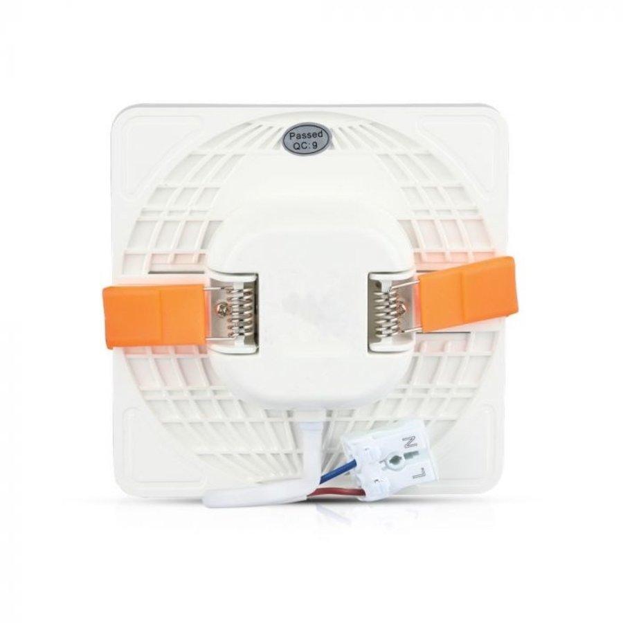MINI LED Paneel Downlight wit 18 Watt 3000K vierkant IP20