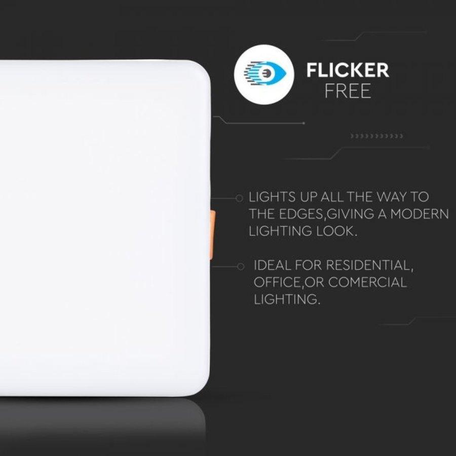 MINI LED Paneel Downlight wit 18 Watt 6400K vierkant IP20