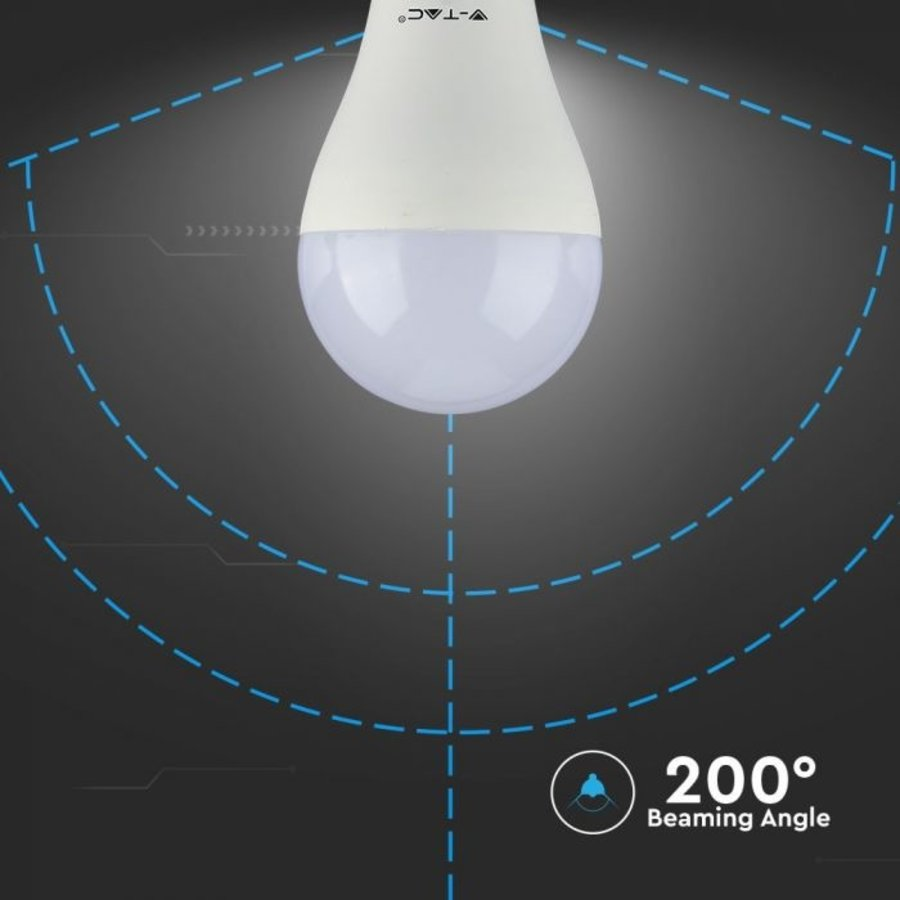E27 LED Lamp 17 Watt A65 Samsung 3000K Vervangt 100 Watt