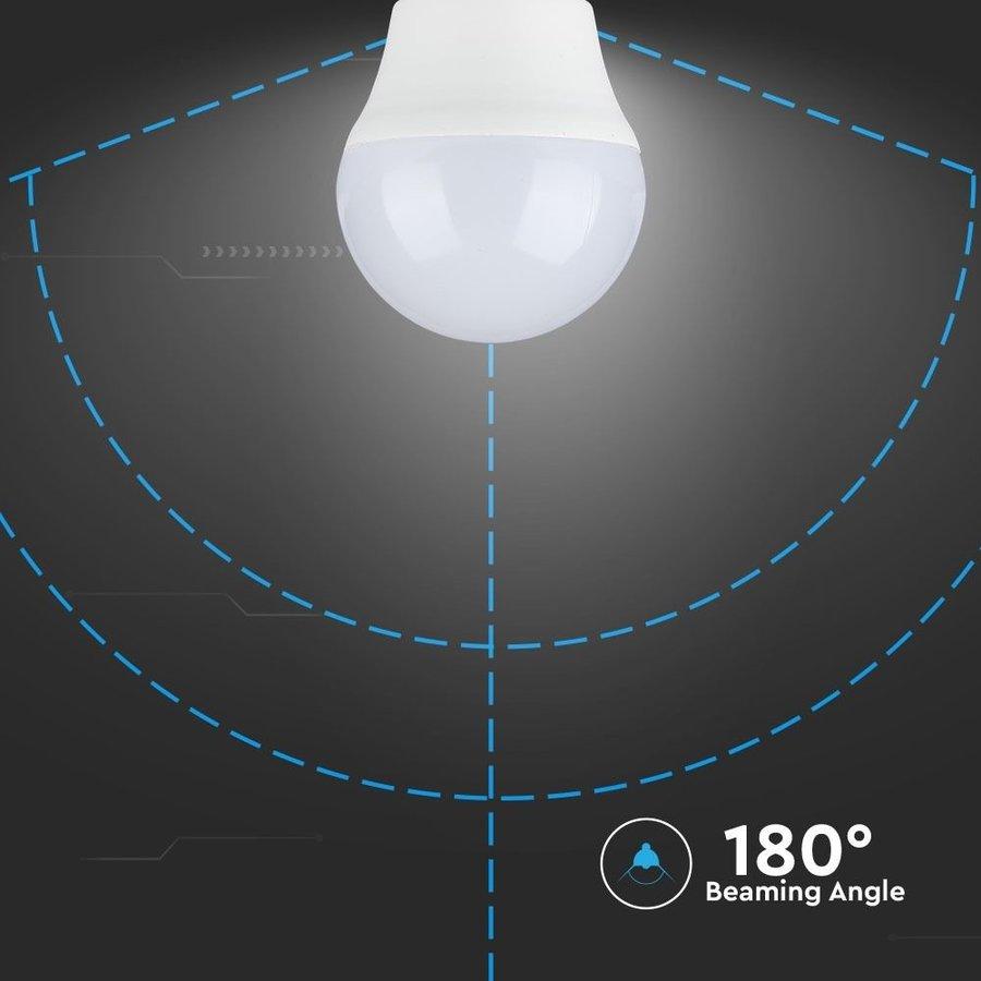 E27 LED Lamp 5,5 Watt Kogellamp G45 4000K Vervangt 40 Watt