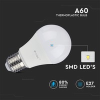 10-Pack E27 LED Lamp 11 Watt 2700K A60 Vervangt 75 Watt