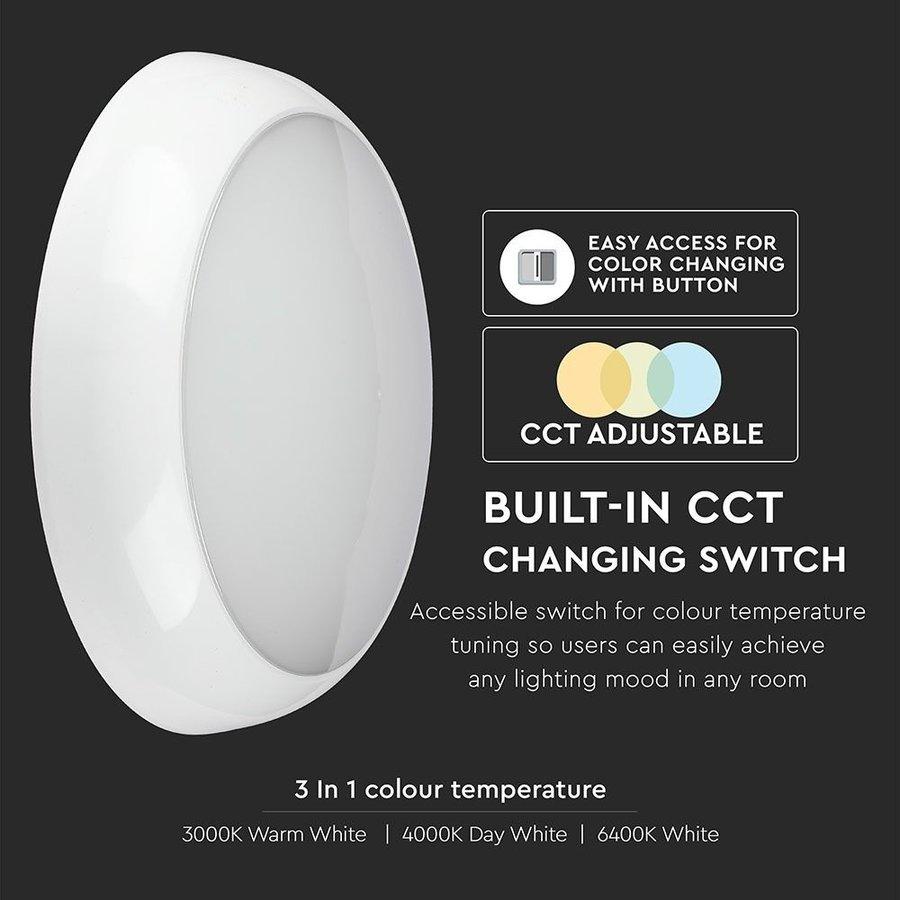LED Plafondlamp opbouw 15 Watt 1400 Lumen IP65 (3-in-1 3000K-6400K) Samsung 5 jaar garantie