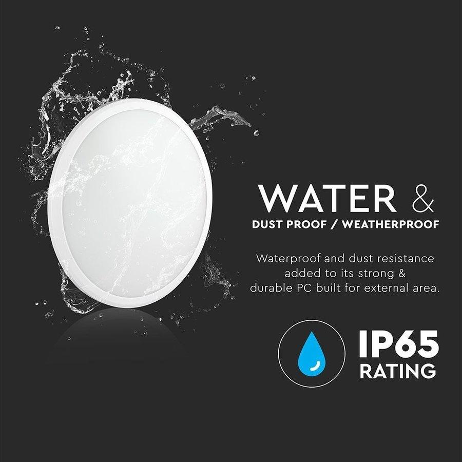 LED plafondlamp Wit 12W 1440 Lumen 6400K IP65 Spuitwaterdicht 5 jaar garantie