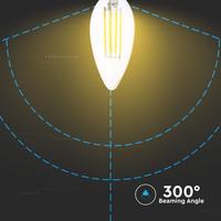 LED Lamp candle met Samsung chip 4 Watt E14 2700K doorzichtig glas