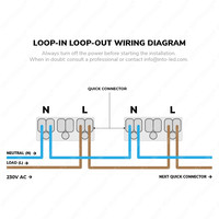 Dimbare LED inbouwspot RVS Rome 6 Watt 2700K warm wit Kantelbaar IP44