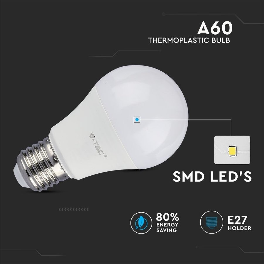 E27 LED Lamp 15 Watt 4000K Vervangt 100 Watt