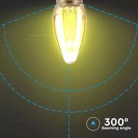 LED Filament lamp Nido 2 Watt E14 1800K
